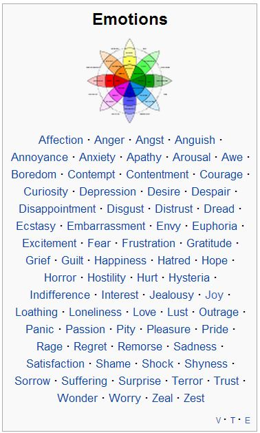 List of 48 emotions as defined by HUMAINE (source: http://emotion-research.net/projects/humaine/earl)
